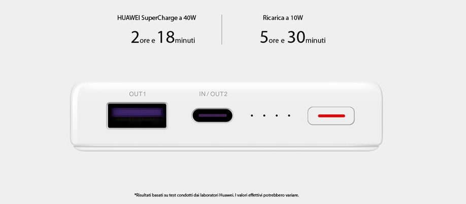 power bank huawei supercharge cp12s